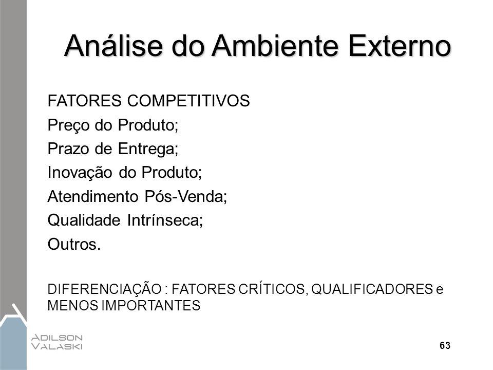 63 Análise do Ambiente Externo FATORES COMPETITIVOS Preço do Produto; Prazo de Entrega; Inovação do Produto; Atendimento Pós-Venda; Qualidade Intrínse