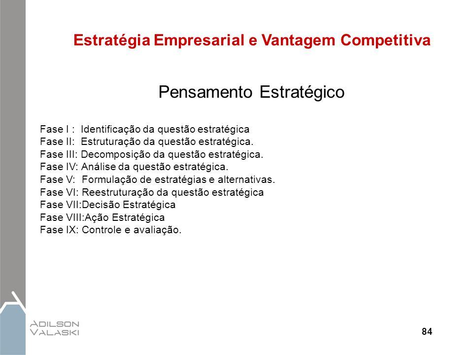 84 Estratégia Empresarial e Vantagem Competitiva Pensamento Estratégico Fase I : Identificação da questão estratégica Fase II: Estruturação da questão