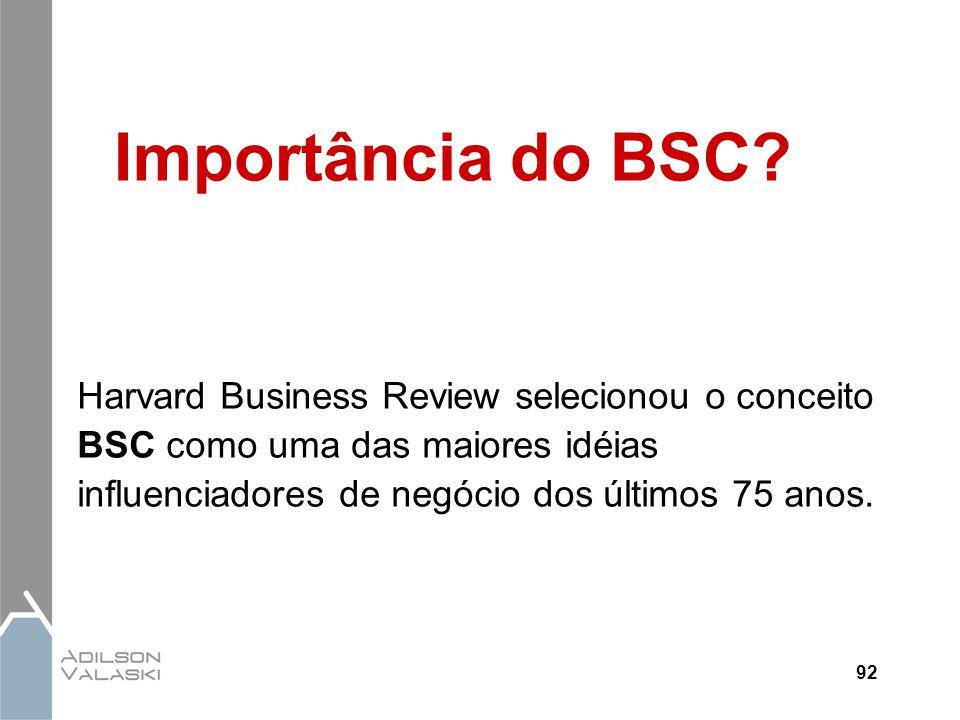 92 Importância do BSC? Harvard Business Review selecionou o conceito BSC como uma das maiores idéias influenciadores de negócio dos últimos 75 anos.