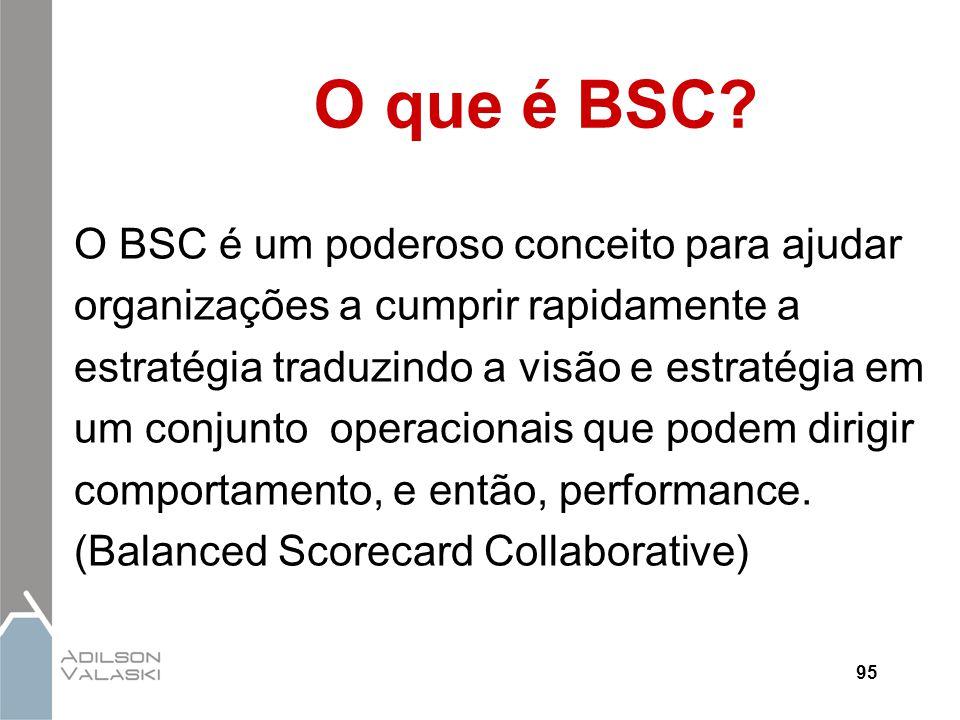 95 O que é BSC? O BSC é um poderoso conceito para ajudar organizações a cumprir rapidamente a estratégia traduzindo a visão e estratégia em um conjunt