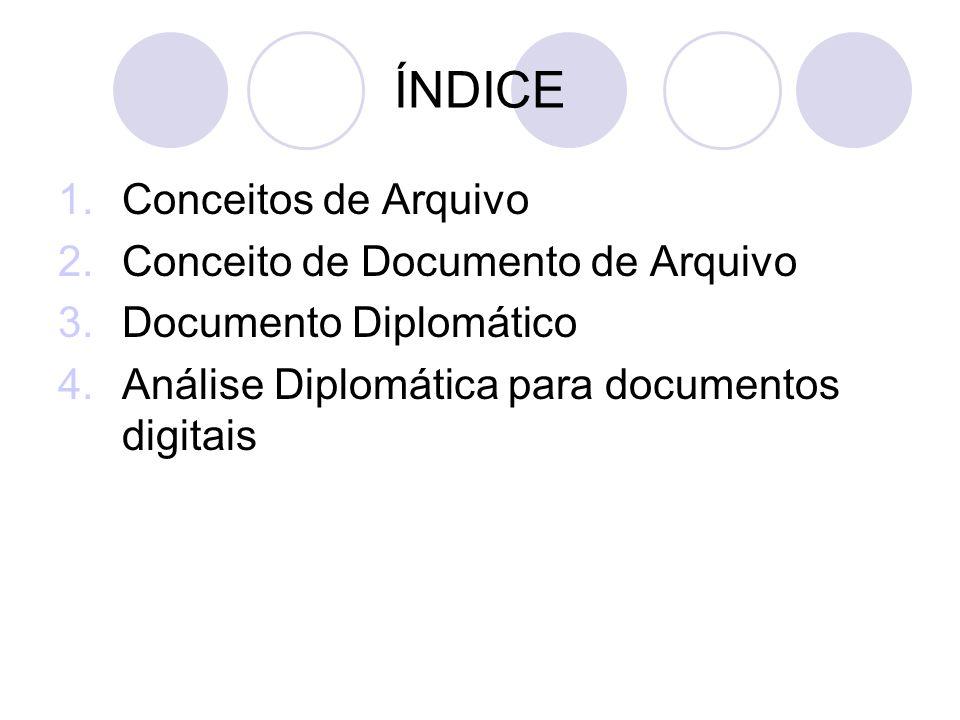 ÍNDICE 1.Conceitos de Arquivo 2.Conceito de Documento de Arquivo 3.Documento Diplomático 4.Análise Diplomática para documentos digitais