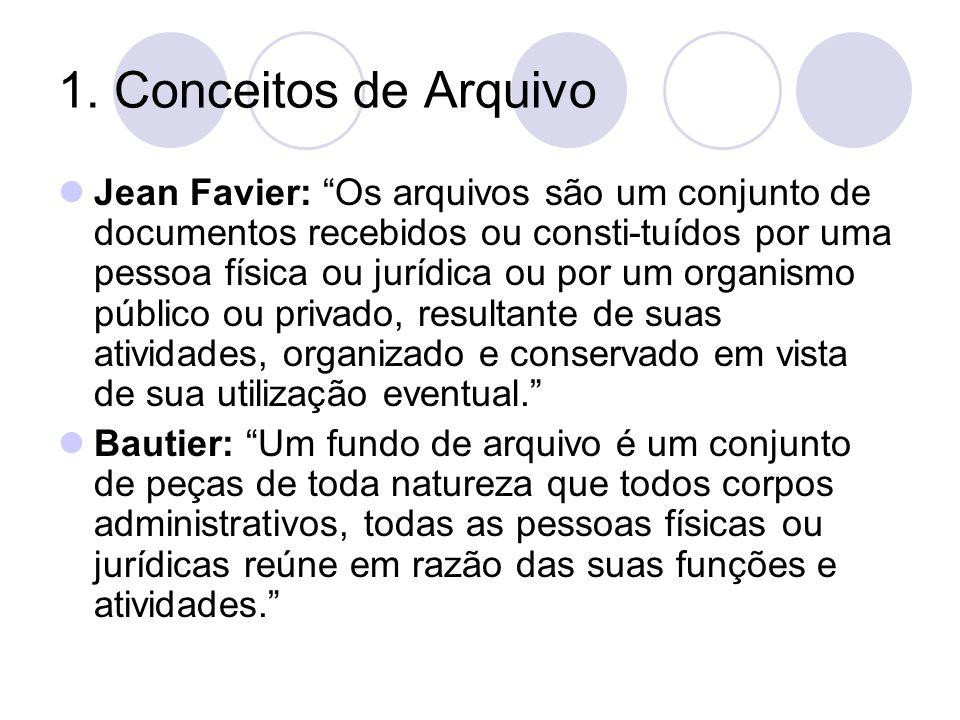"""1. Conceitos de Arquivo Jean Favier: """"Os arquivos são um conjunto de documentos recebidos ou consti-tuídos por uma pessoa física ou jurídica ou por um"""