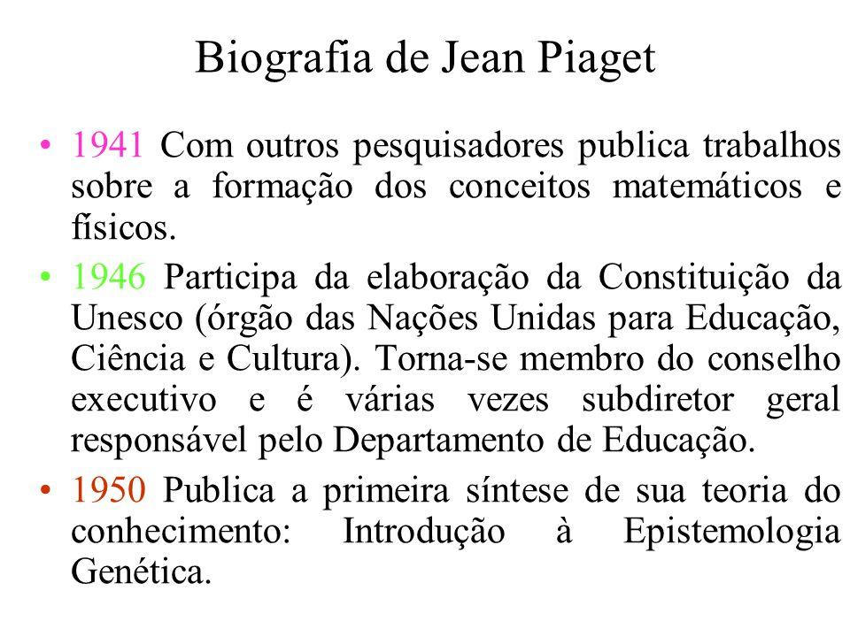 Biografia de Jean Piaget 1925 Começa a lecionar Psicologia, História da Ciência e Sociologia em Neuchâtel. 1929 Em Genebra passa a ensinar História do