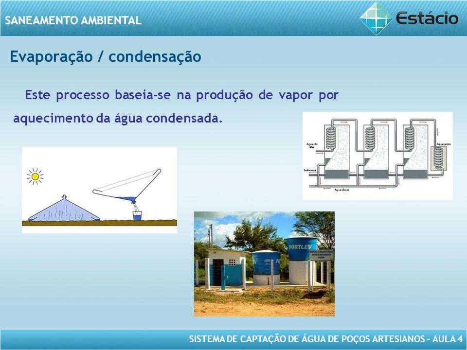 SISTEMA DE CAPTAÇÃO DE ÁGUA DE POÇOS ARTESIANOS – AULA 4 SANEAMENTO AMBIENTAL Evaporação / condensação Este processo baseia-se na produção de vapor po