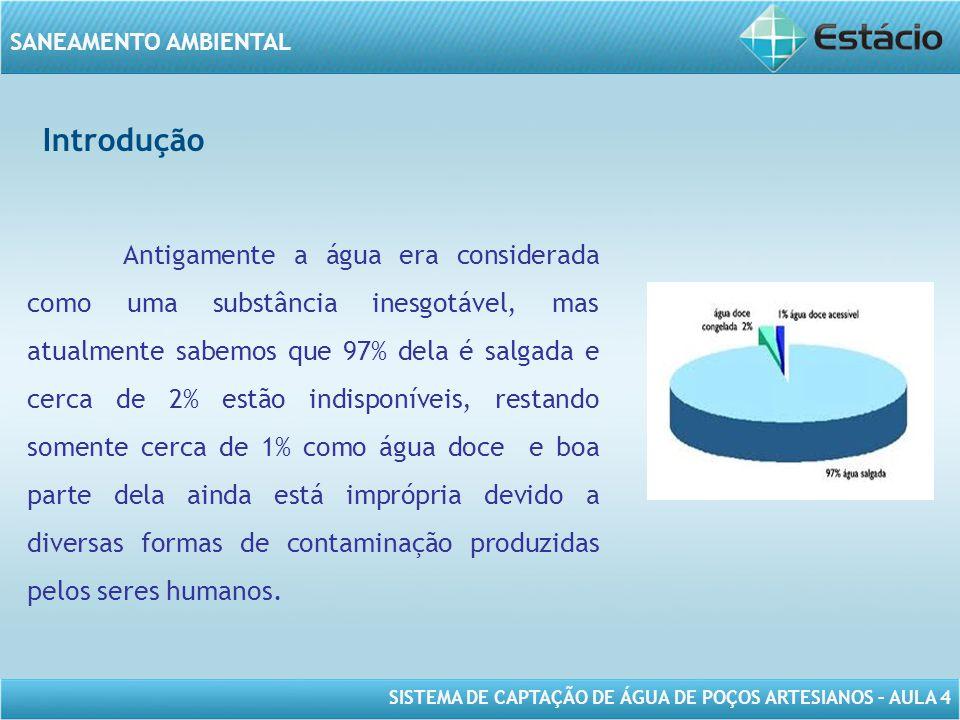 SISTEMA DE CAPTAÇÃO DE ÁGUA DE POÇOS ARTESIANOS – AULA 4 SANEAMENTO AMBIENTAL Introdução Antigamente a água era considerada como uma substância inesgo