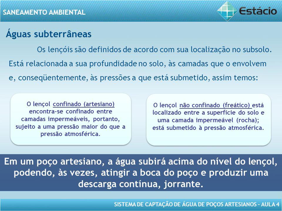 SISTEMA DE CAPTAÇÃO DE ÁGUA DE POÇOS ARTESIANOS – AULA 4 SANEAMENTO AMBIENTAL Águas subterrâneas Os lençóis são definidos de acordo com sua localizaçã