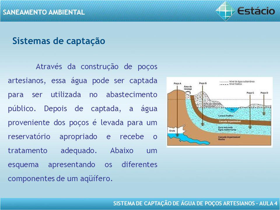 SISTEMA DE CAPTAÇÃO DE ÁGUA DE POÇOS ARTESIANOS – AULA 4 SANEAMENTO AMBIENTAL Sistemas de captação Através da construção de poços artesianos, essa águ