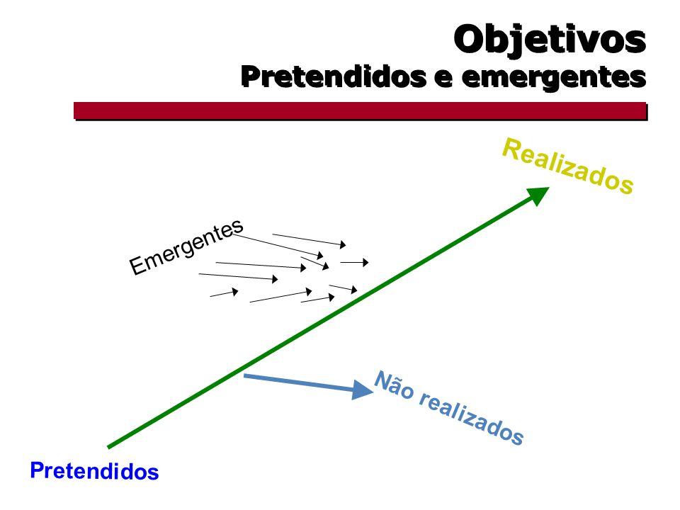 Planejamento Estratégico O que é Plano da administração para atingir resultados consistentes com a missão e objetivos da organização.