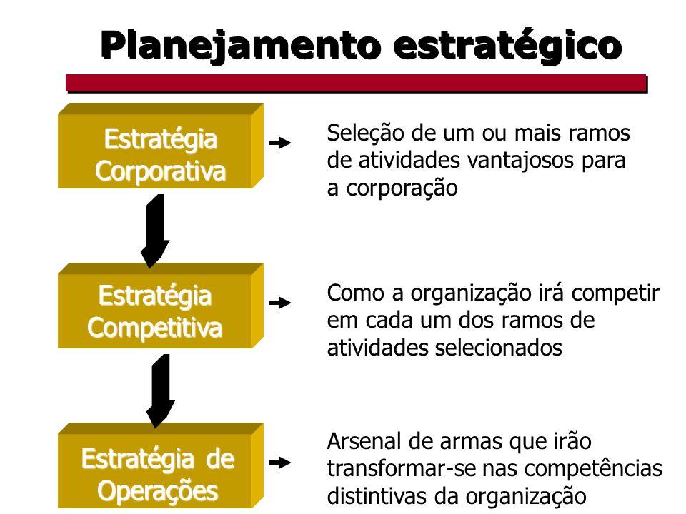 Objetivos Pretendidos e emergentes Não realizados Realizados Emergentes Pretendidos