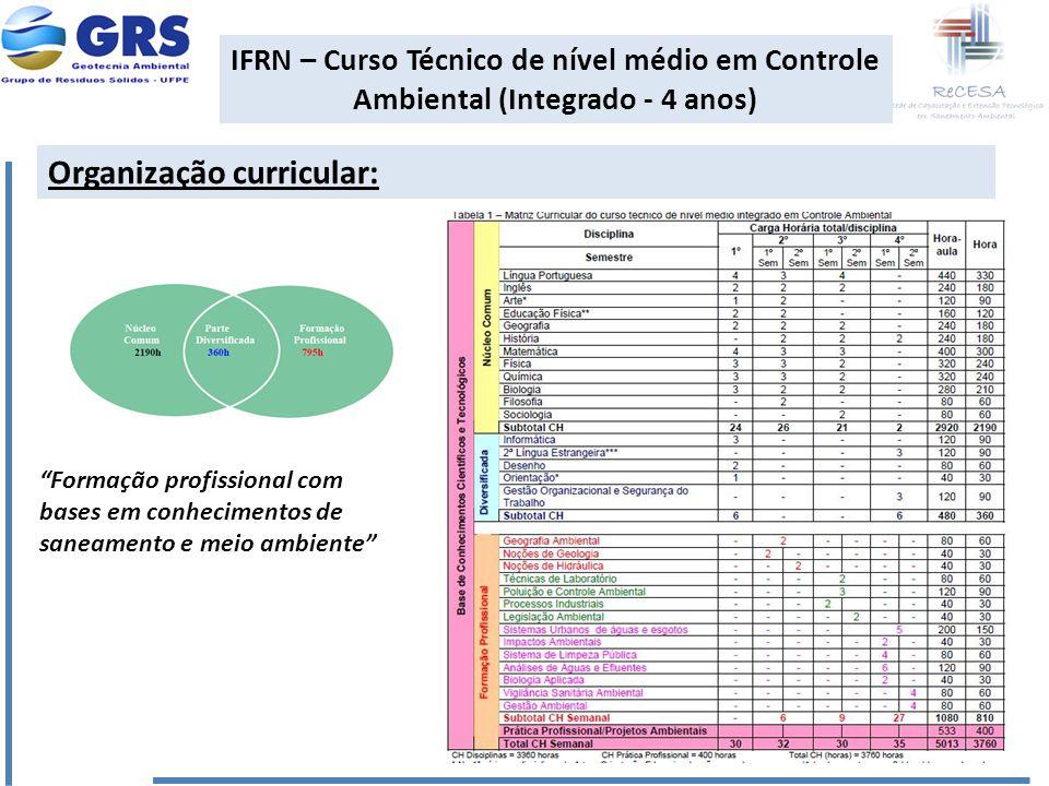 """IFRN – Curso Técnico de nível médio em Controle Ambiental (Integrado - 4 anos) Organização curricular: 10 """"Formação profissional com bases em conhecim"""