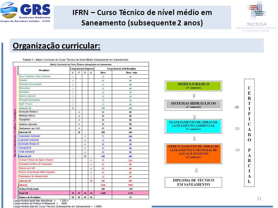 IFRN – Curso Técnico de nível médio em Saneamento (subsequente 2 anos) Organização curricular: 11