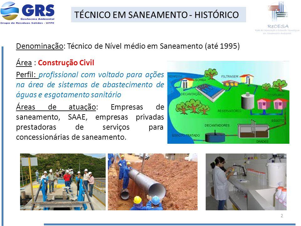 Área : Construção Civil Perfil: profissional com voltado para ações na área de sistemas de abastecimento de águas e esgotamento sanitário Áreas de atu