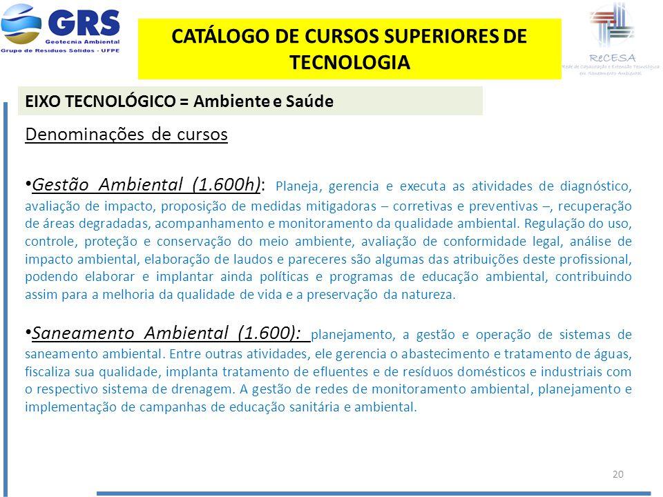 CATÁLOGO DE CURSOS SUPERIORES DE TECNOLOGIA Denominações de cursos Gestão Ambiental (1.600h): Planeja, gerencia e executa as atividades de diagnóstico