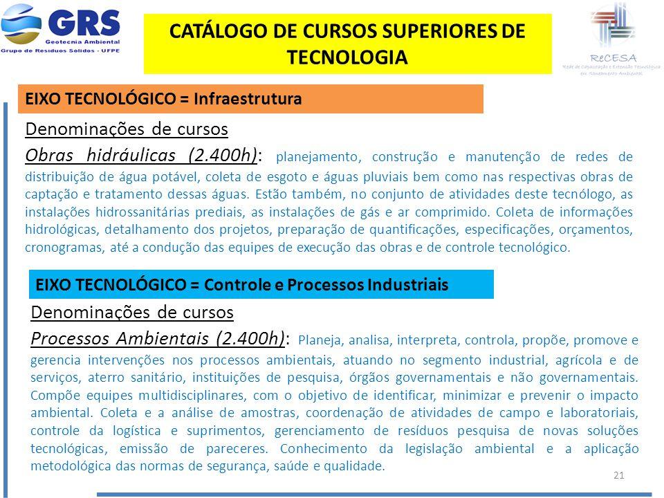 CATÁLOGO DE CURSOS SUPERIORES DE TECNOLOGIA EIXO TECNOLÓGICO = Infraestrutura Denominações de cursos Obras hidráulicas (2.400h): planejamento, constru