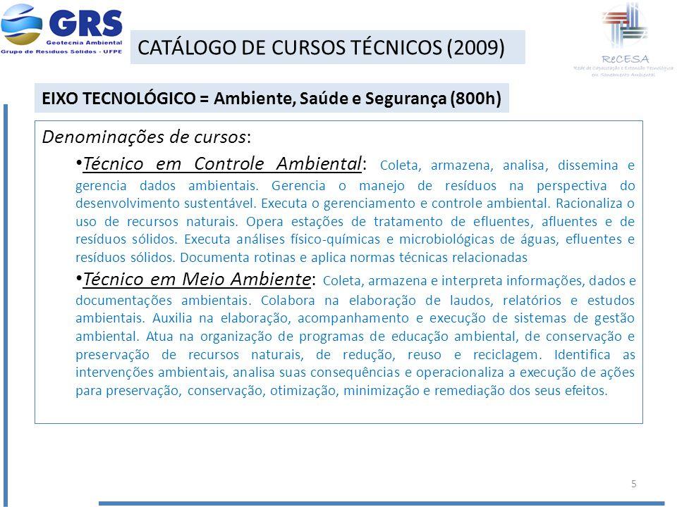 CATÁLOGO DE CURSOS TÉCNICOS (2009) Denominações de cursos: Técnico em Controle Ambiental: Coleta, armazena, analisa, dissemina e gerencia dados ambien