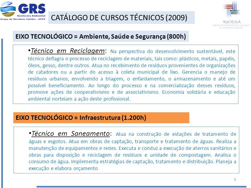 CATÁLOGO DE CURSOS TÉCNICOS (2009) Técnico em Reciclagem: Na perspectiva do desenvolvimento sustentável, este técnico deflagra o processo de reciclage