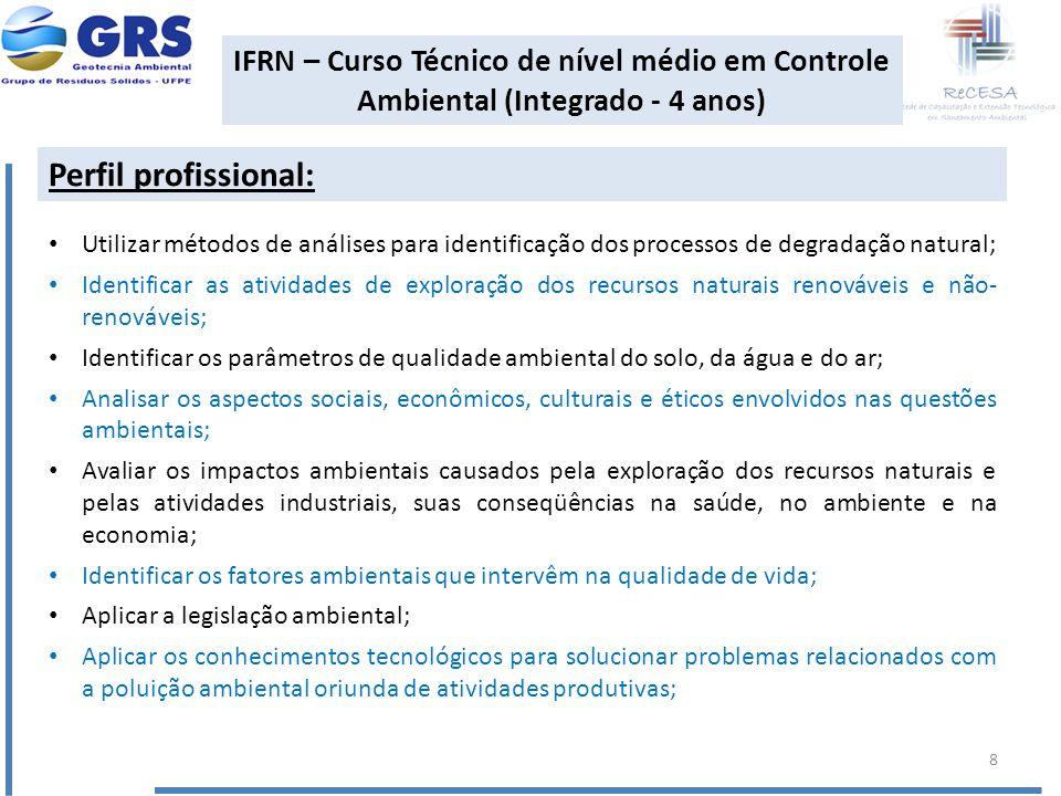 IFRN – Curso Técnico de nível médio em Controle Ambiental (Integrado - 4 anos) Perfil profissional: 8 Utilizar métodos de análises para identificação