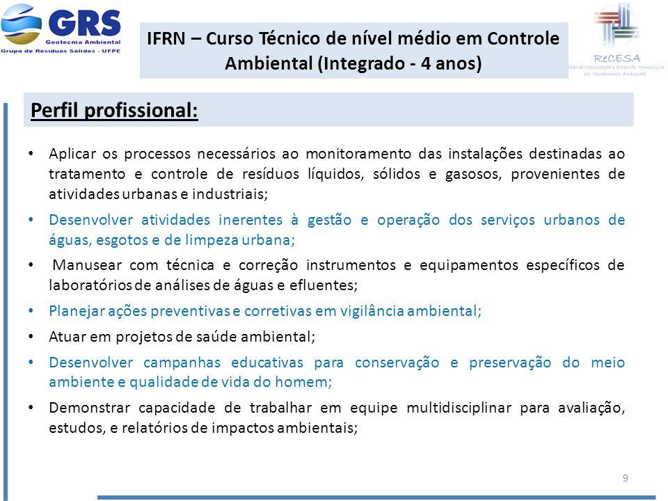 IFRN – Curso Técnico de nível médio em Controle Ambiental (Integrado - 4 anos) Perfil profissional: 9 Aplicar os processos necessários ao monitorament