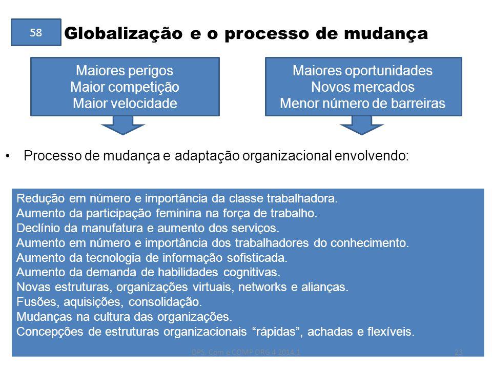 Globalização e o processo de mudança Processo de mudança e adaptação organizacional envolvendo: Maiores perigos Maior competição Maior velocidade Maio
