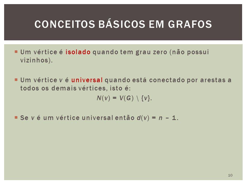  Um vértice é isolado quando tem grau zero (não possui vizinhos).  Um vértice v é universal quando está conectado por arestas a todos os demais vért