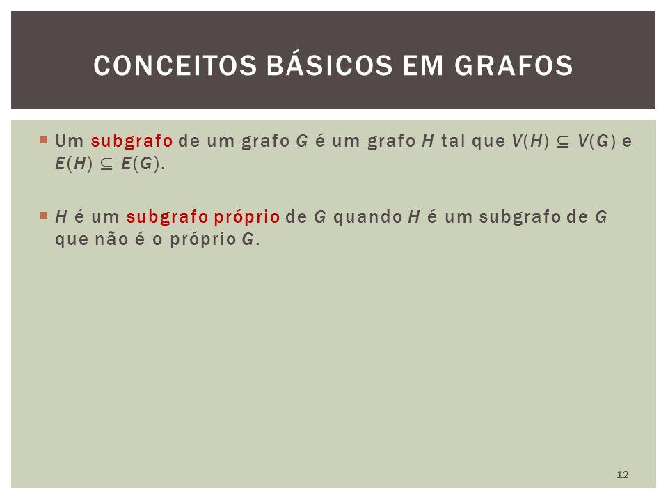 CONCEITOS BÁSICOS EM GRAFOS 12