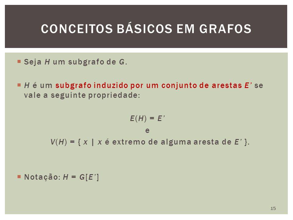  Seja H um subgrafo de G.  H é um subgrafo induzido por um conjunto de arestas E' se vale a seguinte propriedade: E(H) = E' e V(H) = { x | x é extre