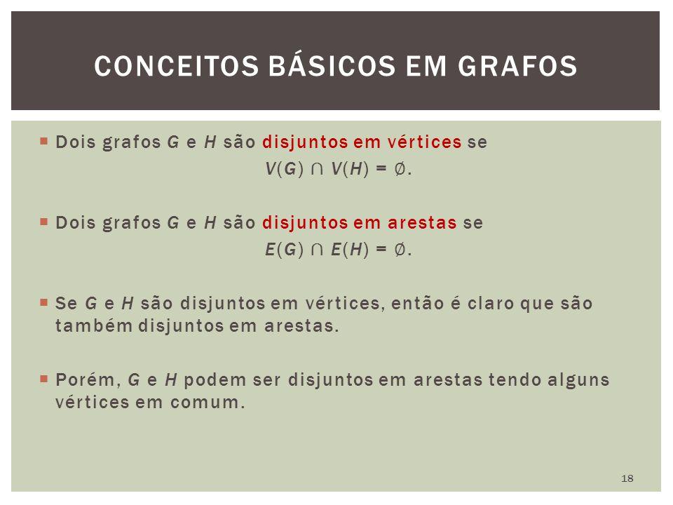 CONCEITOS BÁSICOS EM GRAFOS 18