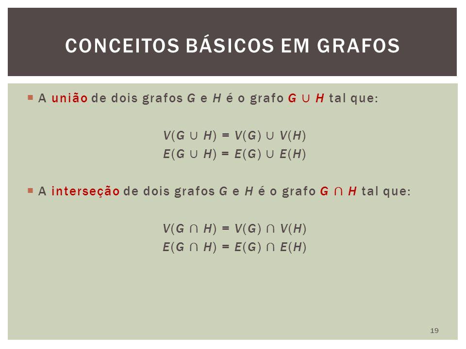 CONCEITOS BÁSICOS EM GRAFOS 19