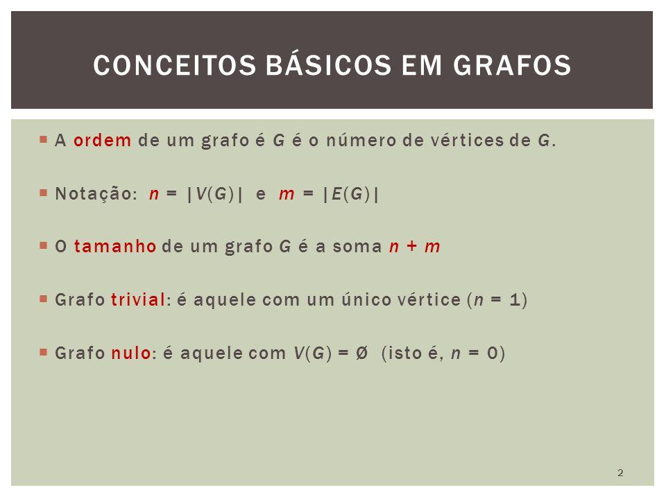  A ordem de um grafo é G é o número de vértices de G.  Notação: n = |V(G)| e m = |E(G)|  O tamanho de um grafo G é a soma n + m  Grafo trivial: é