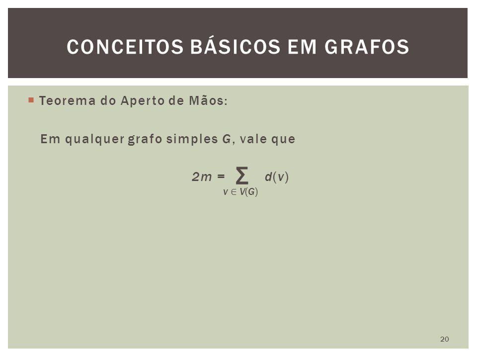  Teorema do Aperto de Mãos: Em qualquer grafo simples G, vale que 2m = d(v) CONCEITOS BÁSICOS EM GRAFOS Σ 20