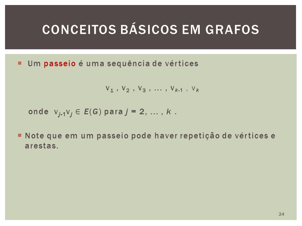 CONCEITOS BÁSICOS EM GRAFOS 24
