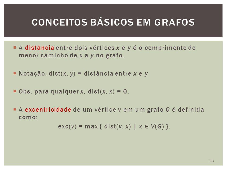 CONCEITOS BÁSICOS EM GRAFOS 33
