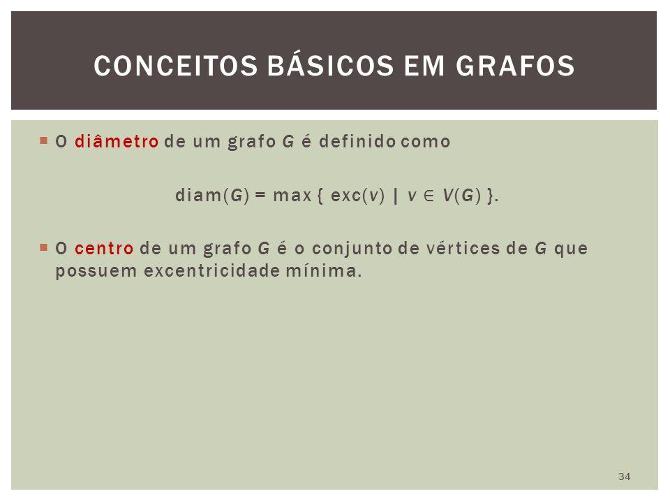 CONCEITOS BÁSICOS EM GRAFOS 34