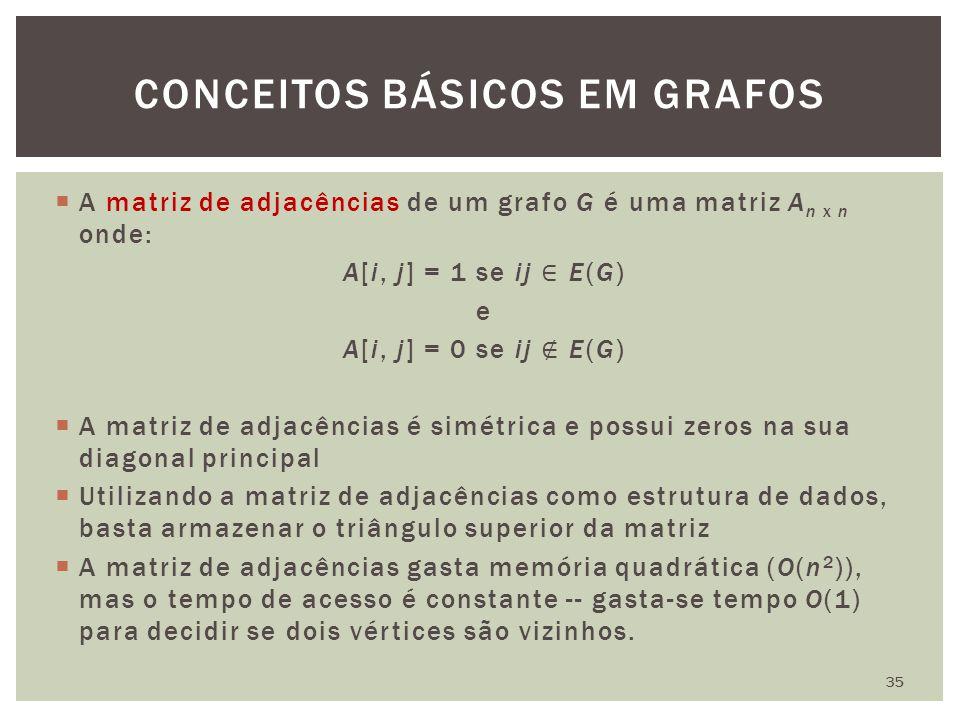 CONCEITOS BÁSICOS EM GRAFOS 35