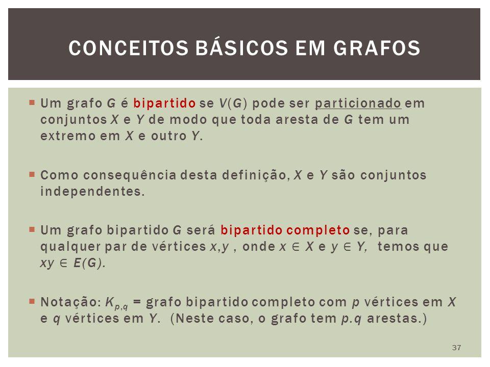 CONCEITOS BÁSICOS EM GRAFOS 37