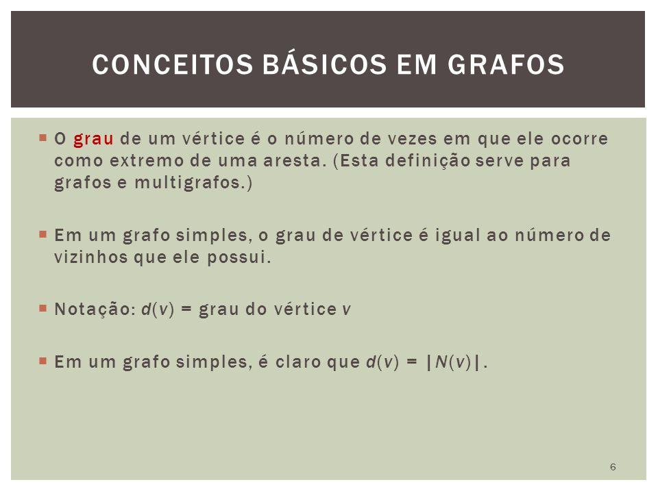 O grau de um vértice é o número de vezes em que ele ocorre como extremo de uma aresta. (Esta definição serve para grafos e multigrafos.)  Em um gra