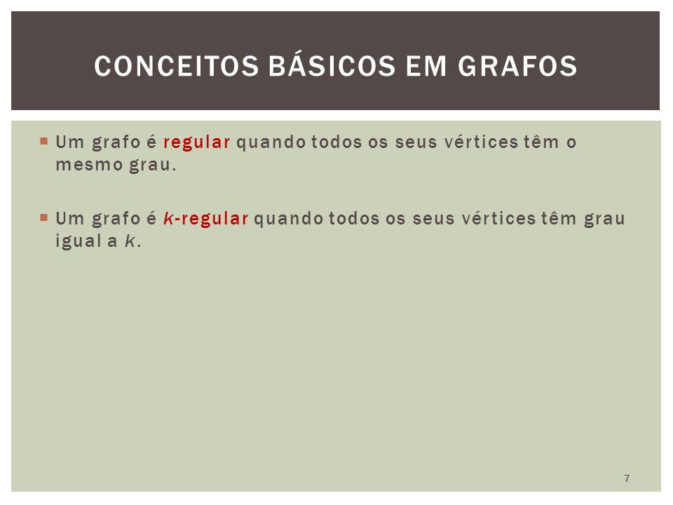  Um grafo é regular quando todos os seus vértices têm o mesmo grau.  Um grafo é k-regular quando todos os seus vértices têm grau igual a k. CONCEITO