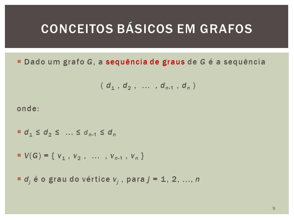  Dado um grafo G, a sequência de graus de G é a sequência ( d 1, d 2,..., d n-1, d n ) onde:  d 1 ≤ d 2 ≤... ≤ d n-1 ≤ d n  V(G) = { v 1, v 2,...,