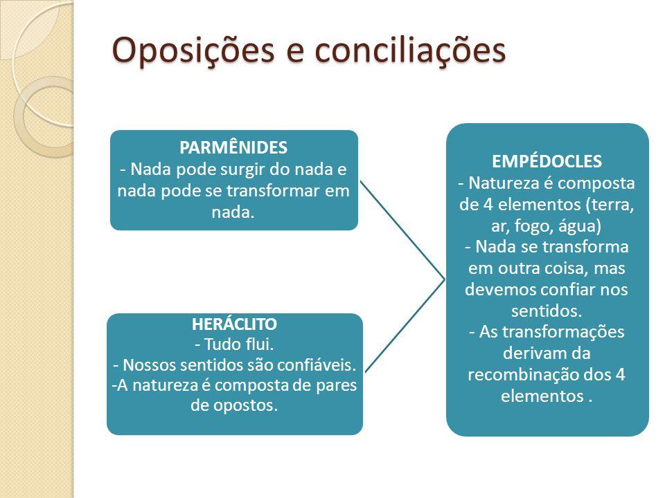 Oposições e conciliações EMPÉDOCLES - Natureza é composta de 4 elementos (terra, ar, fogo, água) - Nada se transforma em outra coisa, mas devemos conf