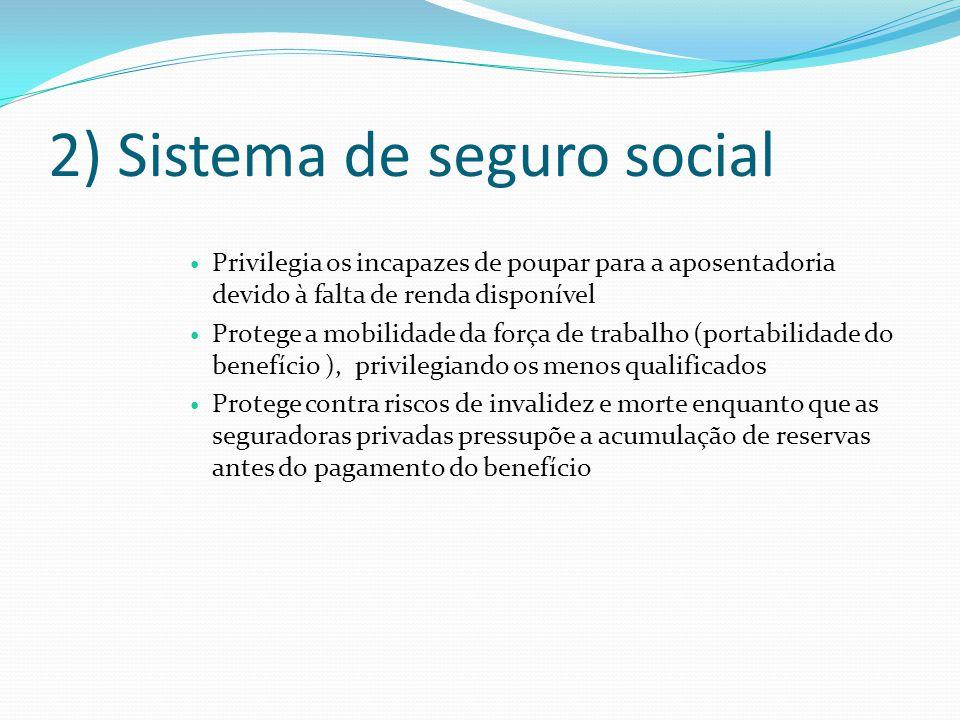 2) Sistema de seguro social Privilegia os incapazes de poupar para a aposentadoria devido à falta de renda disponível Protege a mobilidade da força de