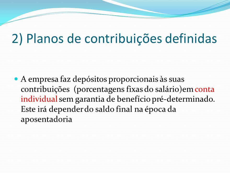 2) Planos de contribuições definidas A empresa faz depósitos proporcionais às suas contribuições (porcentagens fixas do salário)em conta individual se