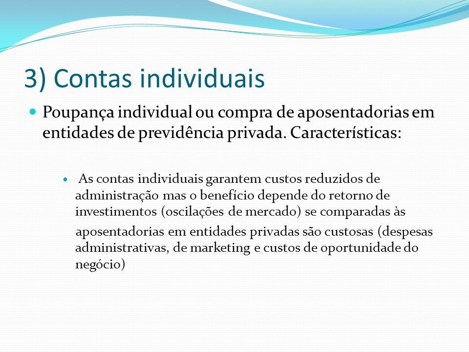 3) Contas individuais Poupança individual ou compra de aposentadorias em entidades de previdência privada. Características: As contas individuais gara