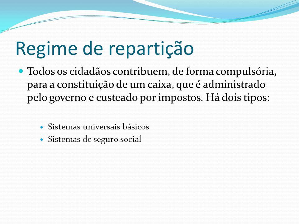 Regime de repartição Todos os cidadãos contribuem, de forma compulsória, para a constituição de um caixa, que é administrado pelo governo e custeado p