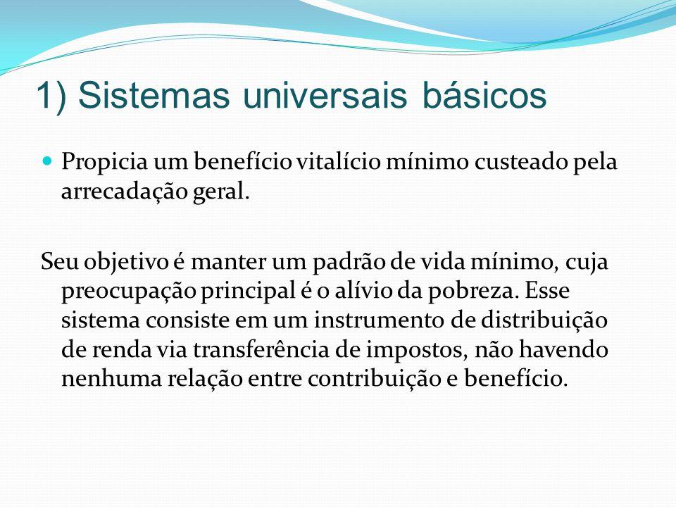 1) Sistemas universais básicos Propicia um benefício vitalício mínimo custeado pela arrecadação geral. Seu objetivo é manter um padrão de vida mínimo,
