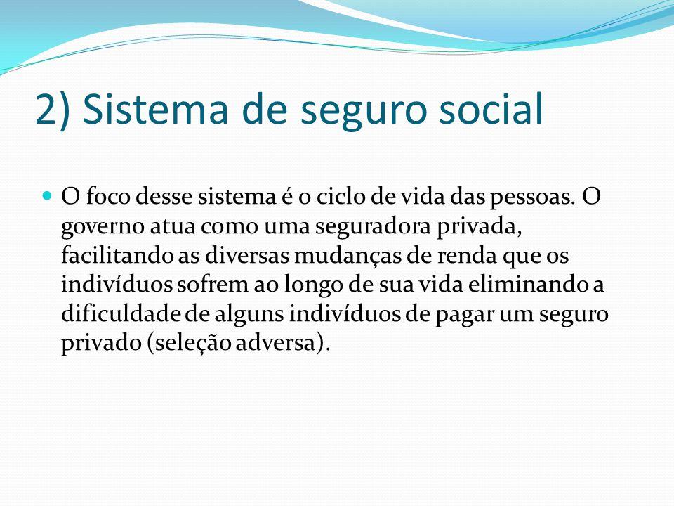 2) Sistema de seguro social O foco desse sistema é o ciclo de vida das pessoas. O governo atua como uma seguradora privada, facilitando as diversas mu