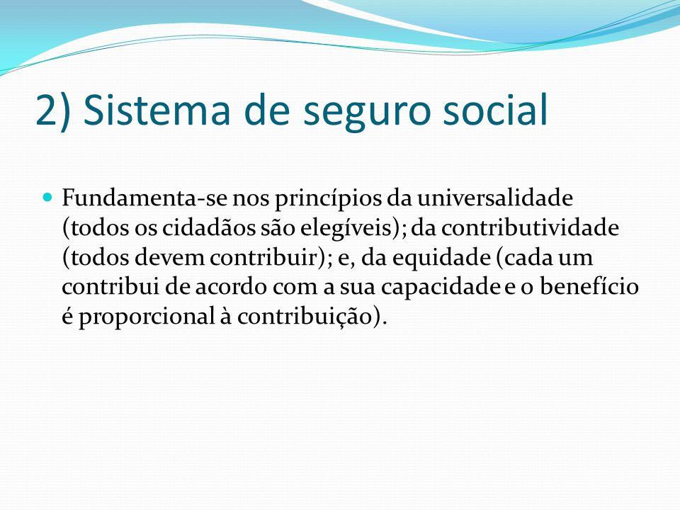 2) Sistema de seguro social Fundamenta-se nos princípios da universalidade (todos os cidadãos são elegíveis); da contributividade (todos devem contrib