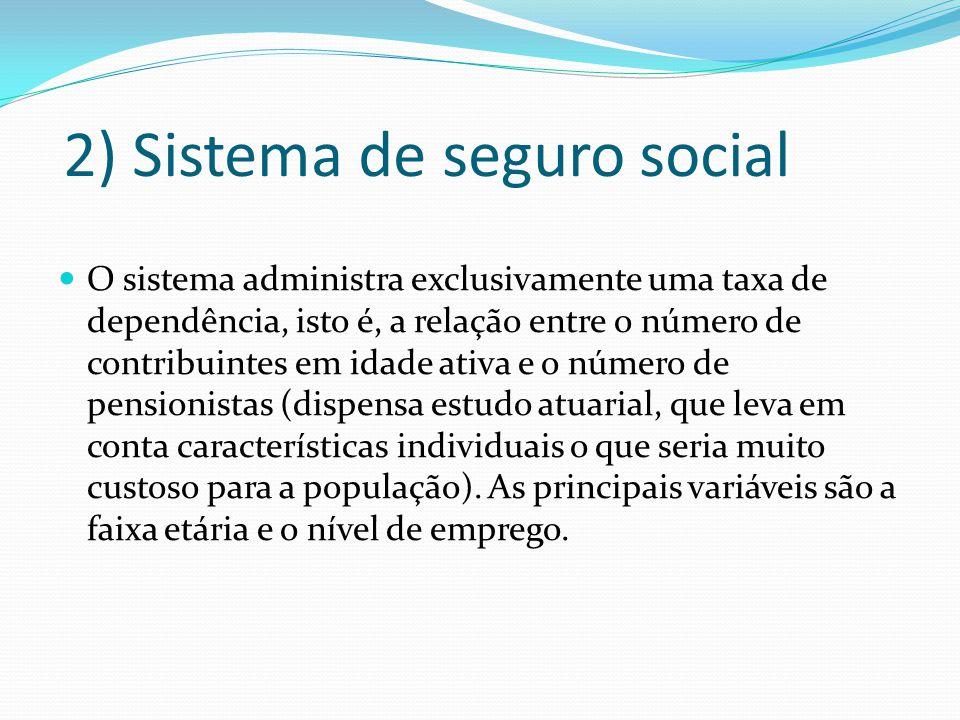 2) Sistema de seguro social O sistema administra exclusivamente uma taxa de dependência, isto é, a relação entre o número de contribuintes em idade at