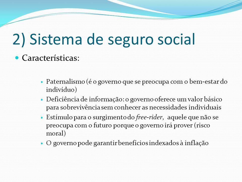 2) Sistema de seguro social Características: Paternalismo (é o governo que se preocupa com o bem-estar do indivíduo) Deficiência de informação: o gove