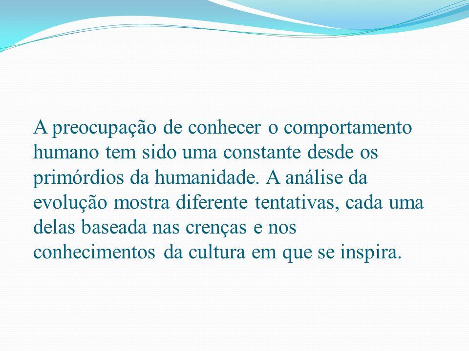 O homem é estudado como produto das associações estabelecidas durante sua vida entre estímulos e respostas (aprendizagem).