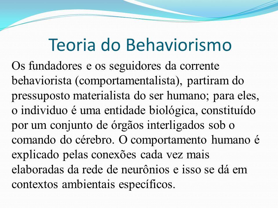 Teoria do Behaviorismo Os fundadores e os seguidores da corrente behaviorista (comportamentalista), partiram do pressuposto materialista do ser humano